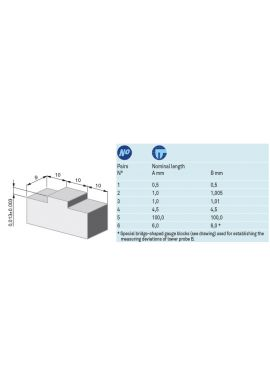 Tesa Gauge Blocks for the Calibration of Comparators UPC and UPD S59110152 set of 11 pieces with PTB cert Uncert ±.000015mm