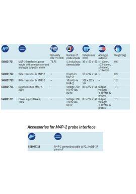 TESA S48001724 TESA POWER SUPPLY MA4-2 230V Series M4P-2